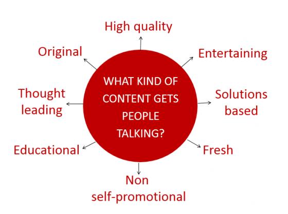 optimizar contenido