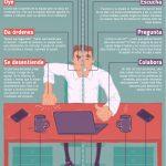 jefe-lider-batalla-poder-liderazgo-infografia-02